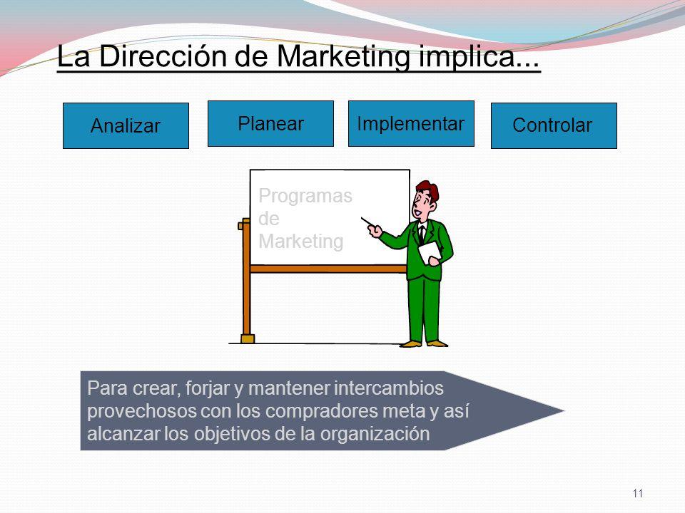 La Dirección de Marketing implica...
