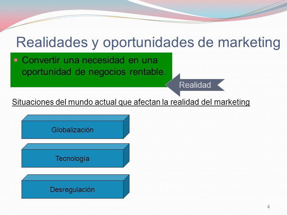 Realidades y oportunidades de marketing