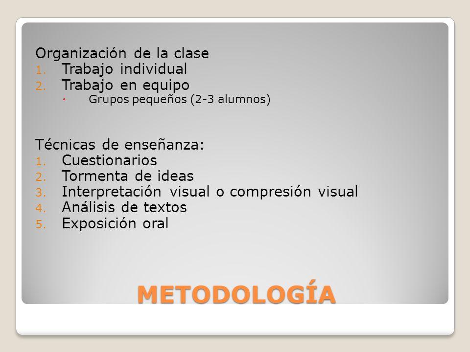 METODOLOGÍA Organización de la clase Trabajo individual