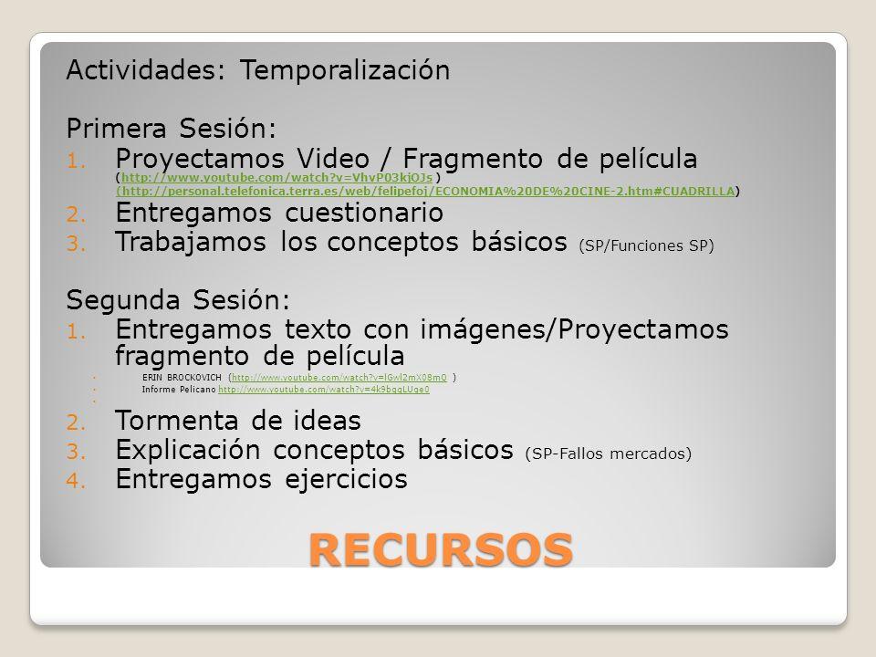 RECURSOS Actividades: Temporalización Primera Sesión: