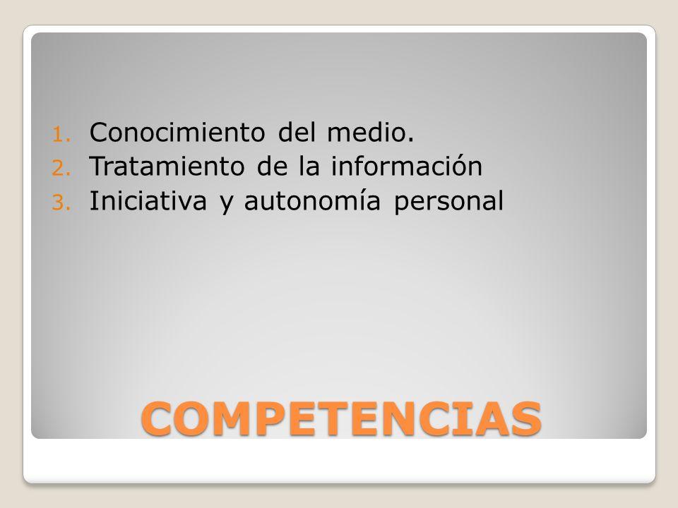 COMPETENCIAS Conocimiento del medio. Tratamiento de la información