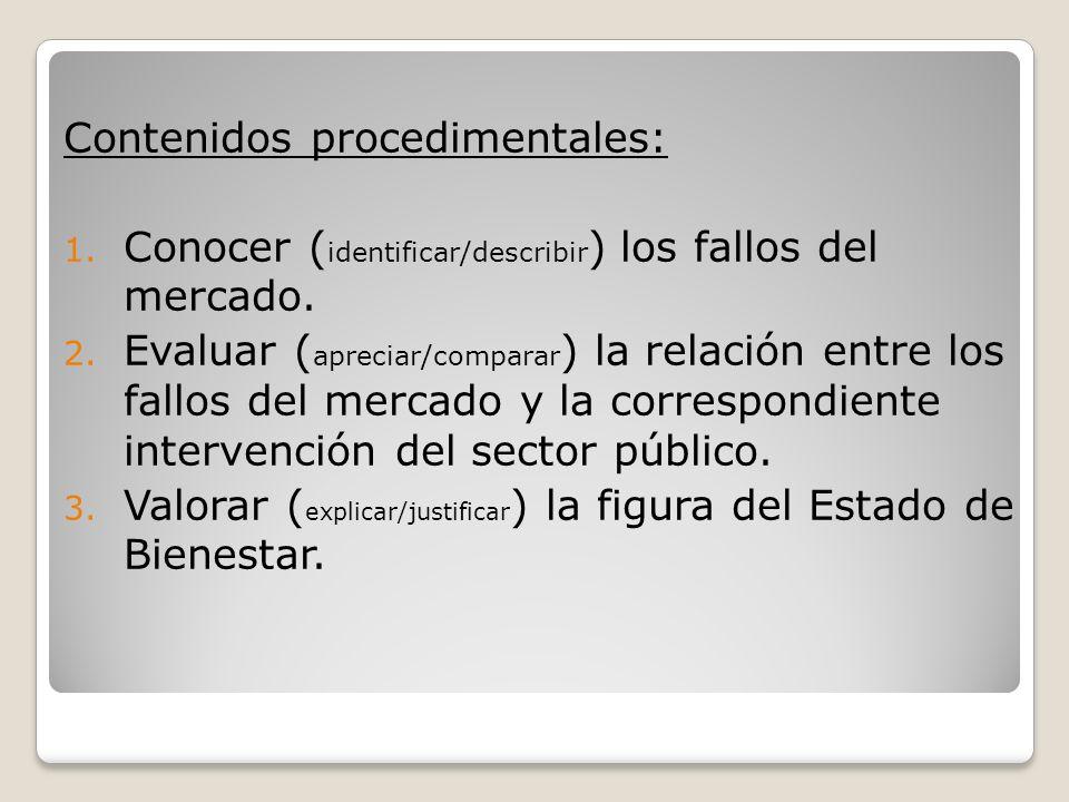 Contenidos procedimentales: