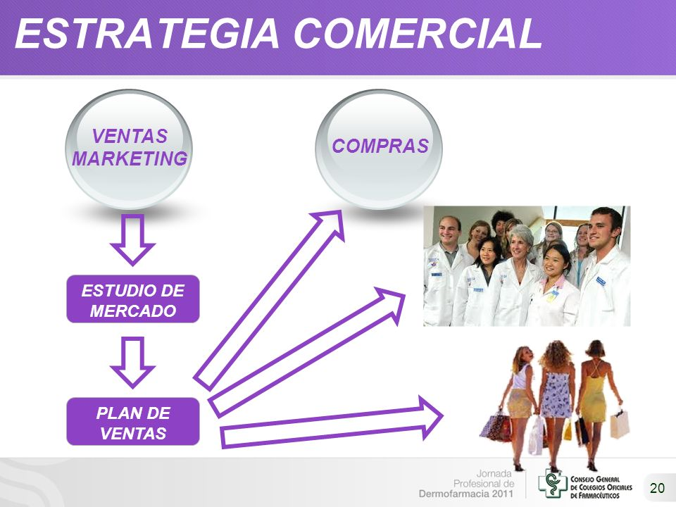 ESTRATEGIA COMERCIAL VENTAS MARKETING COMPRAS ESTUDIO DE MERCADO