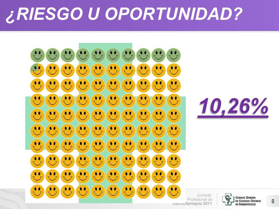 ¿RIESGO U OPORTUNIDAD 10,26%