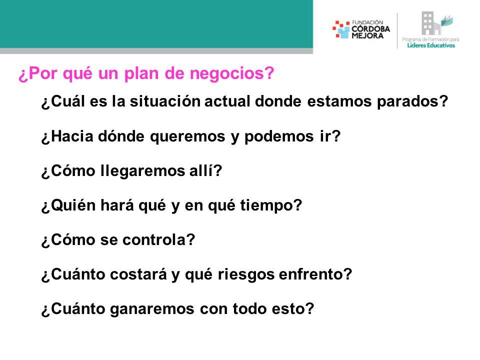 ¿Por qué un plan de negocios