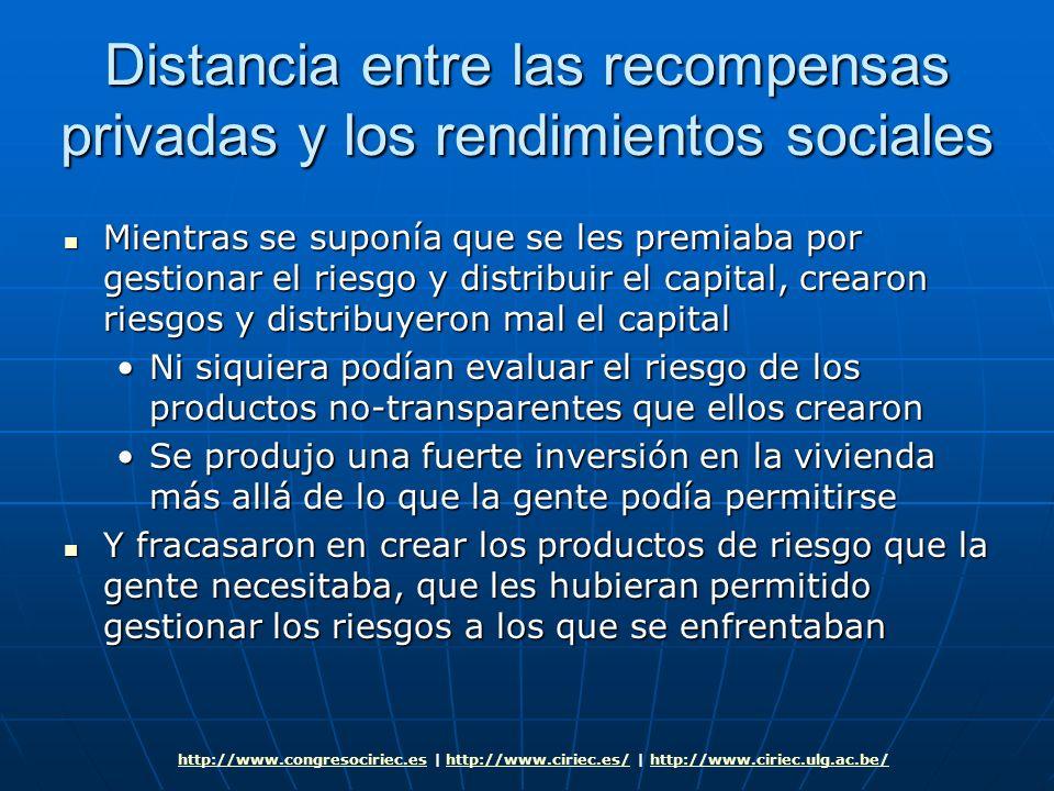 Distancia entre las recompensas privadas y los rendimientos sociales
