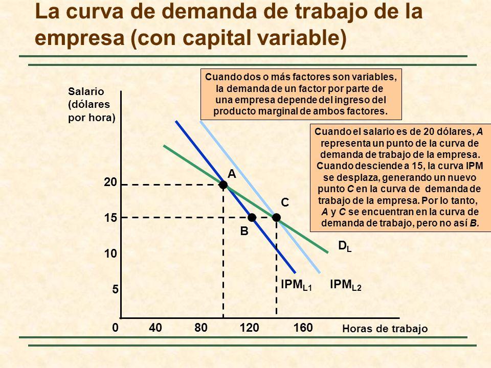 La curva de demanda de trabajo de la empresa (con capital variable)