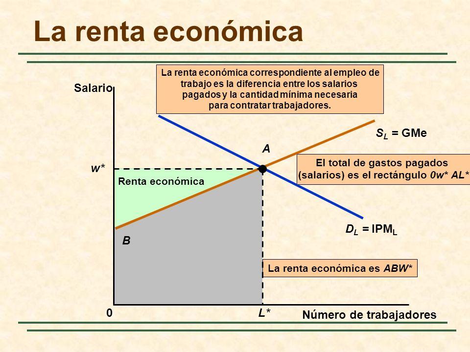 La renta económica Salario SL = GMe A w* DL = IPML B L*