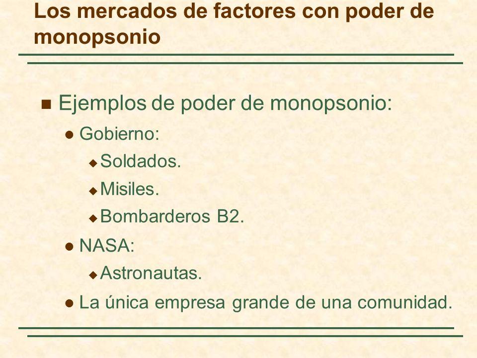 Los mercados de factores con poder de monopsonio