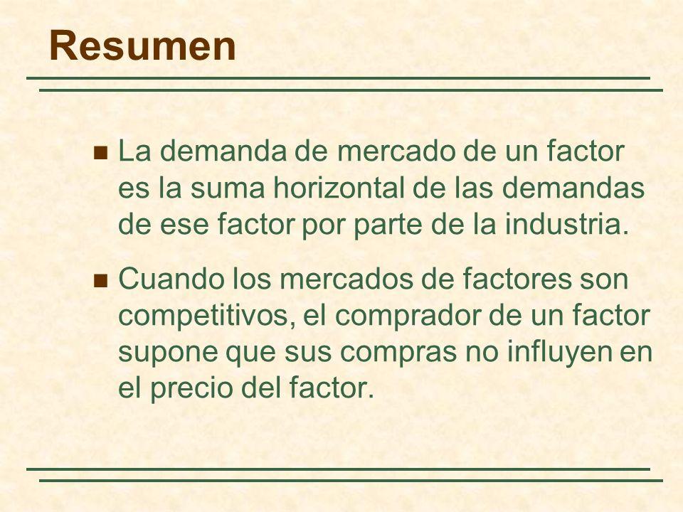 Resumen La demanda de mercado de un factor es la suma horizontal de las demandas de ese factor por parte de la industria.