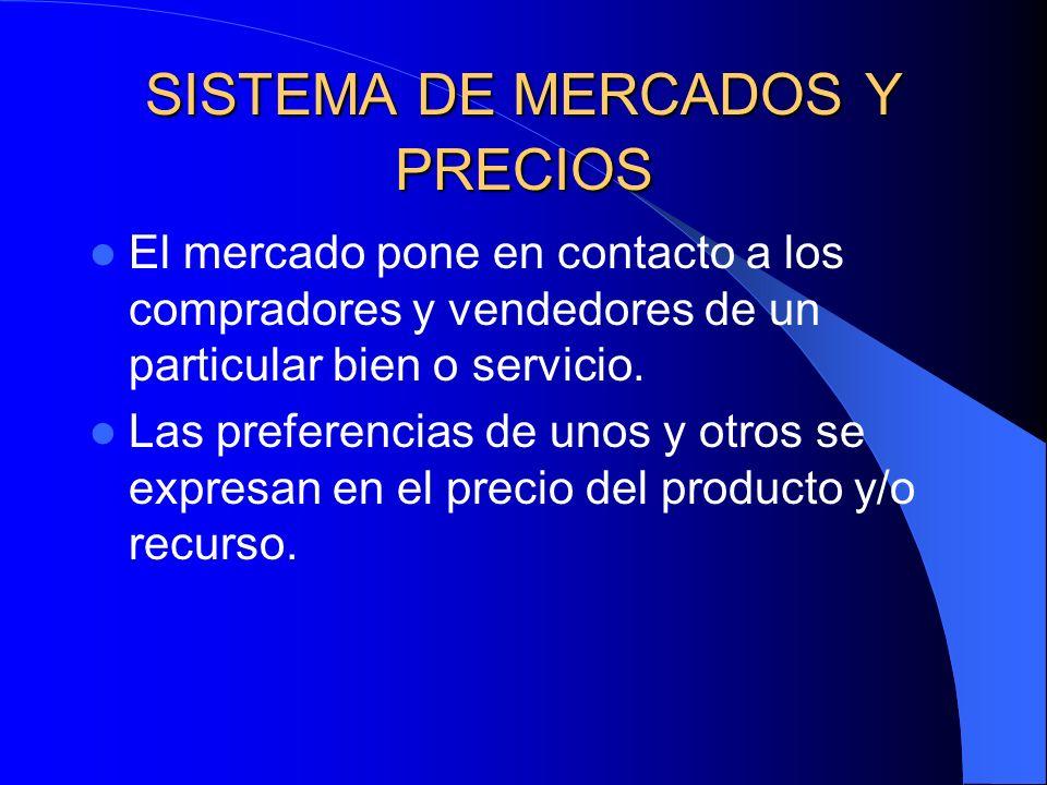 SISTEMA DE MERCADOS Y PRECIOS