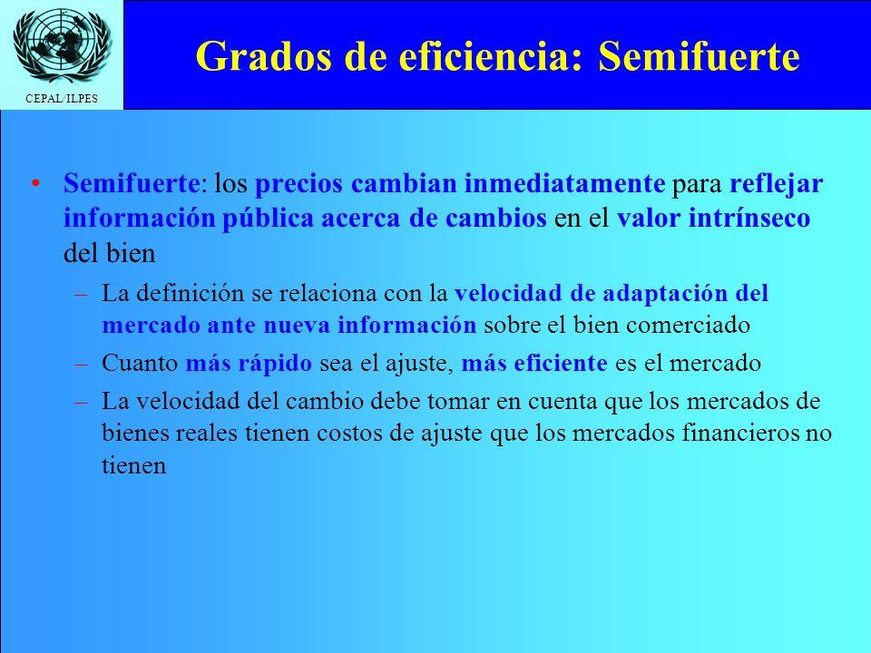 Grados de eficiencia: Semifuerte