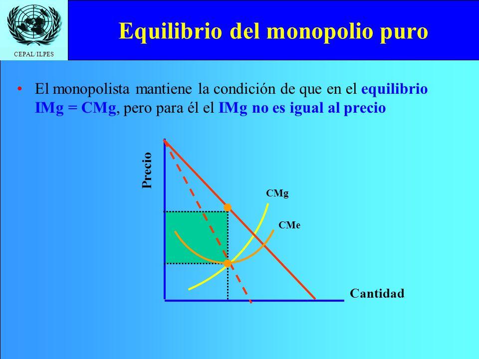Equilibrio del monopolio puro