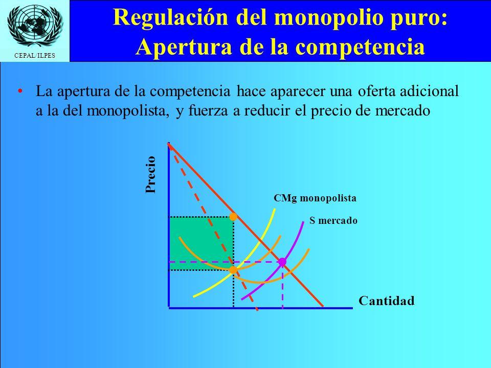 Regulación del monopolio puro: Apertura de la competencia