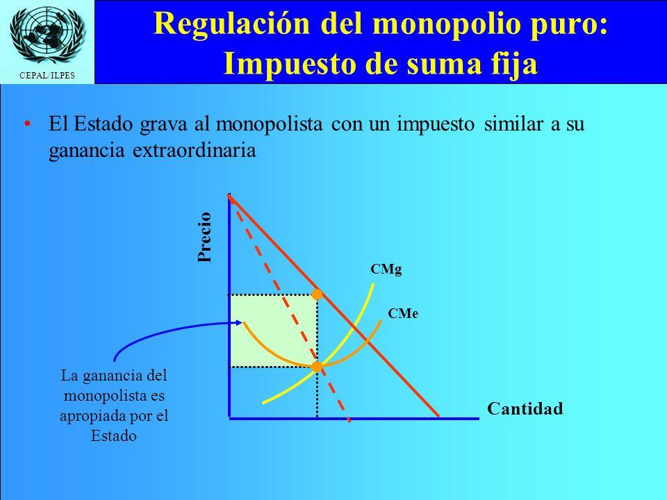 Regulación del monopolio puro: Impuesto de suma fija