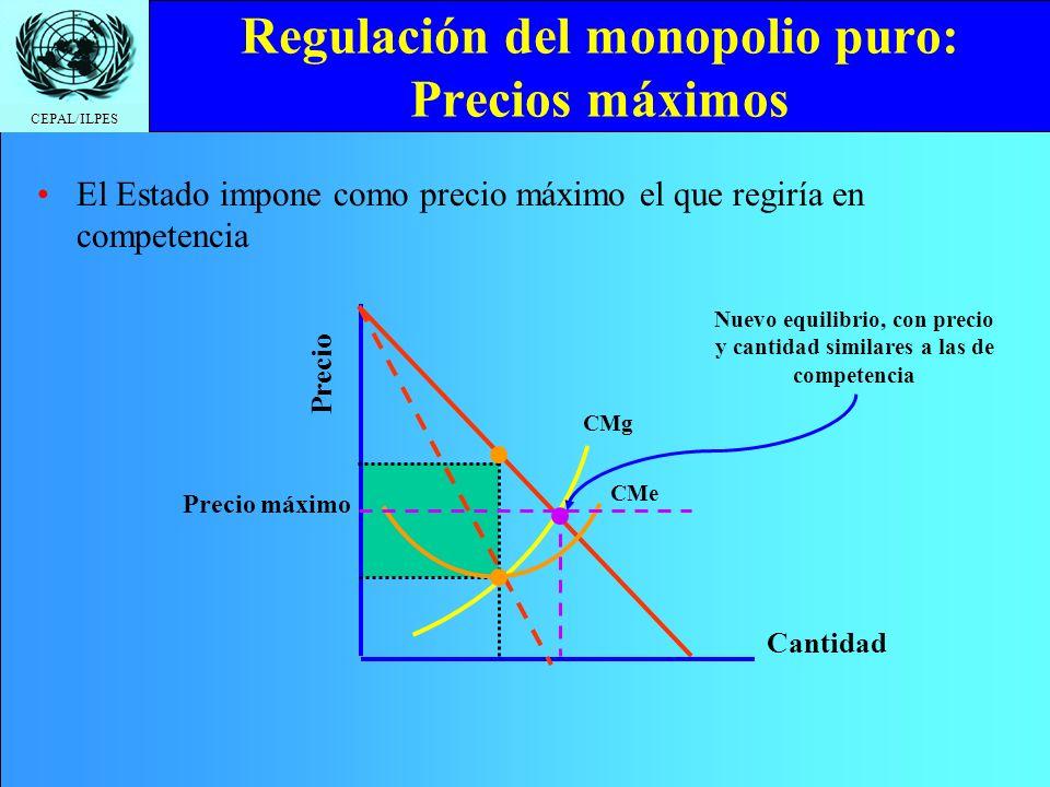 Regulación del monopolio puro: Precios máximos