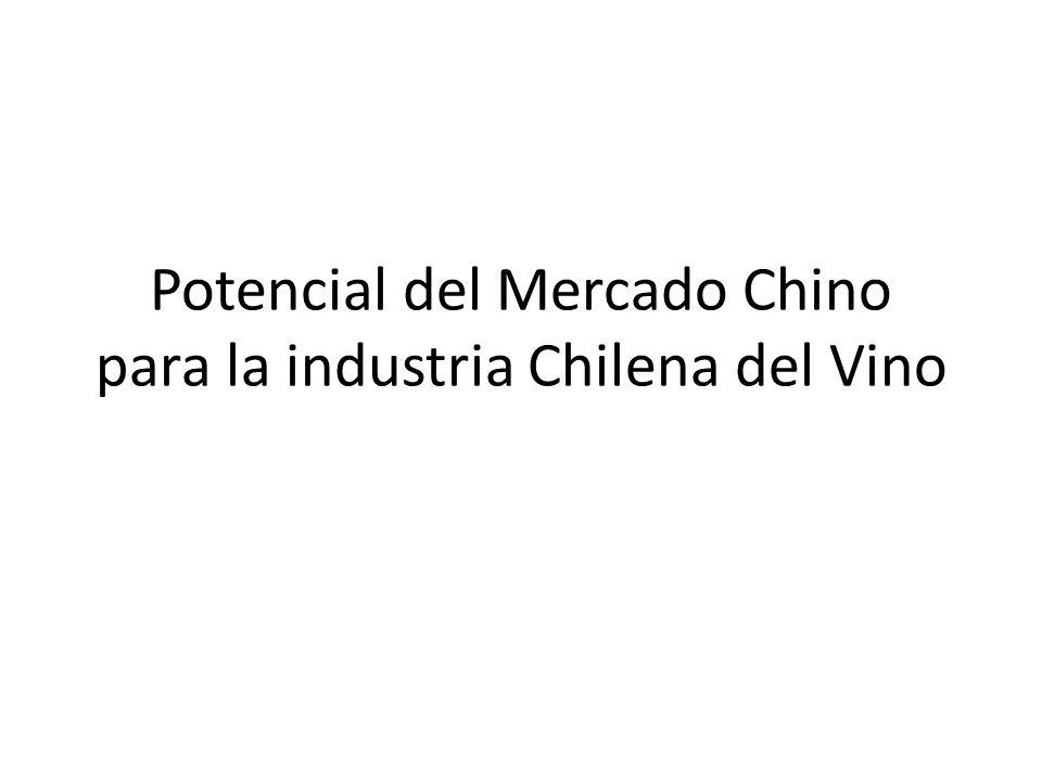 Potencial del Mercado Chino para la industria Chilena del Vino
