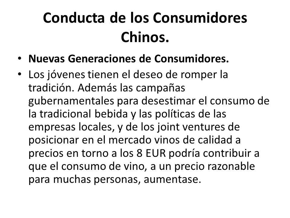 Conducta de los Consumidores Chinos.