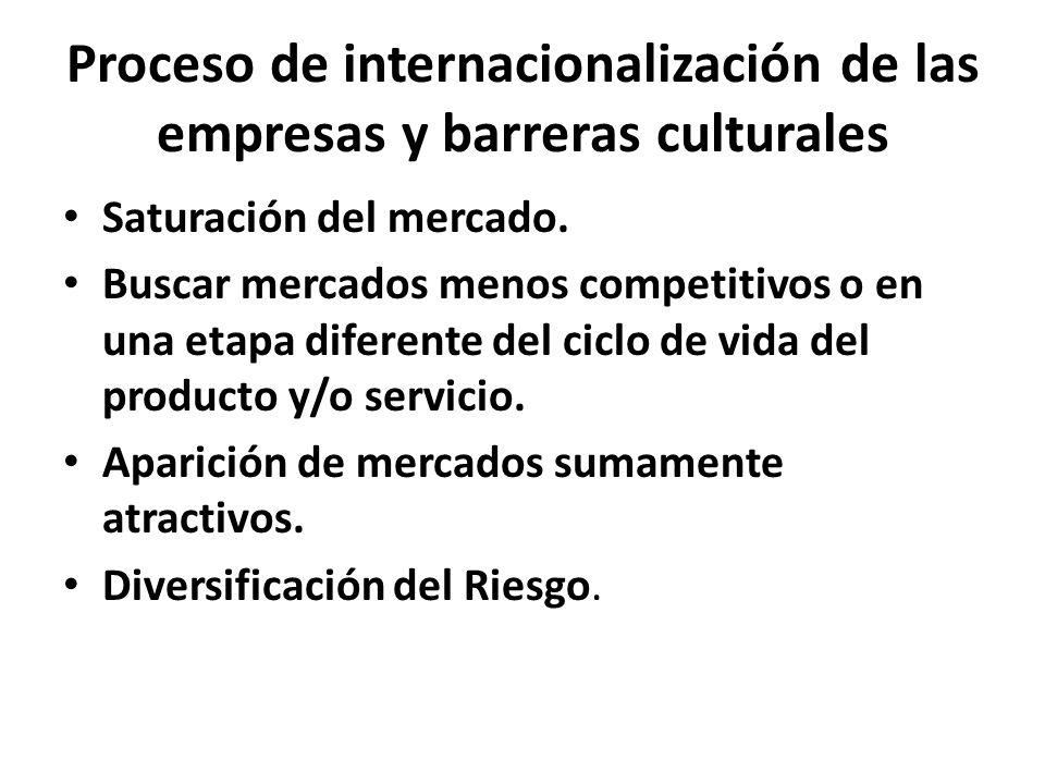 Proceso de internacionalización de las empresas y barreras culturales