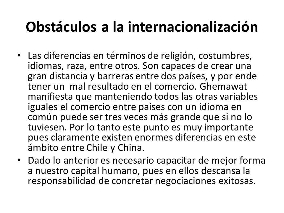 Obstáculos a la internacionalización