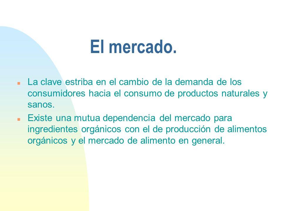 El mercado. La clave estriba en el cambio de la demanda de los consumidores hacia el consumo de productos naturales y sanos.