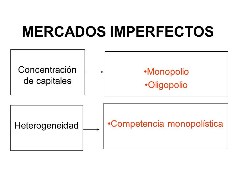 MERCADOS IMPERFECTOS Concentración de capitales Monopolio Oligopolio