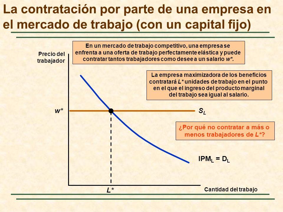 La contratación por parte de una empresa en el mercado de trabajo (con un capital fijo)