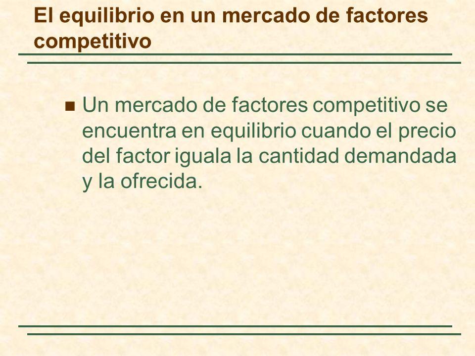 El equilibrio en un mercado de factores competitivo