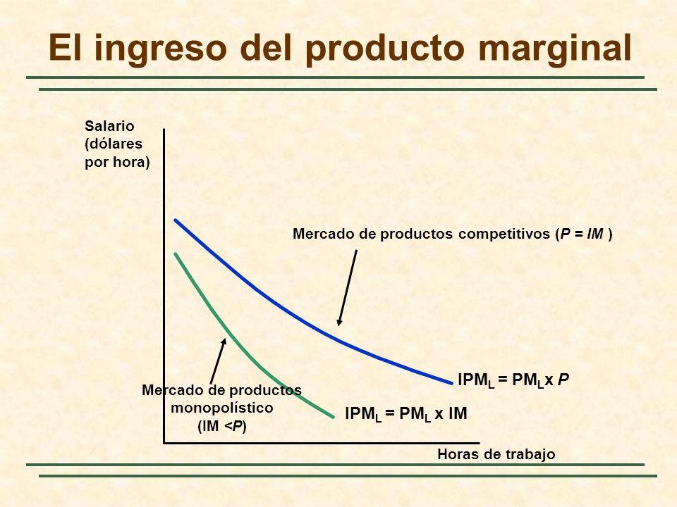 El ingreso del producto marginal