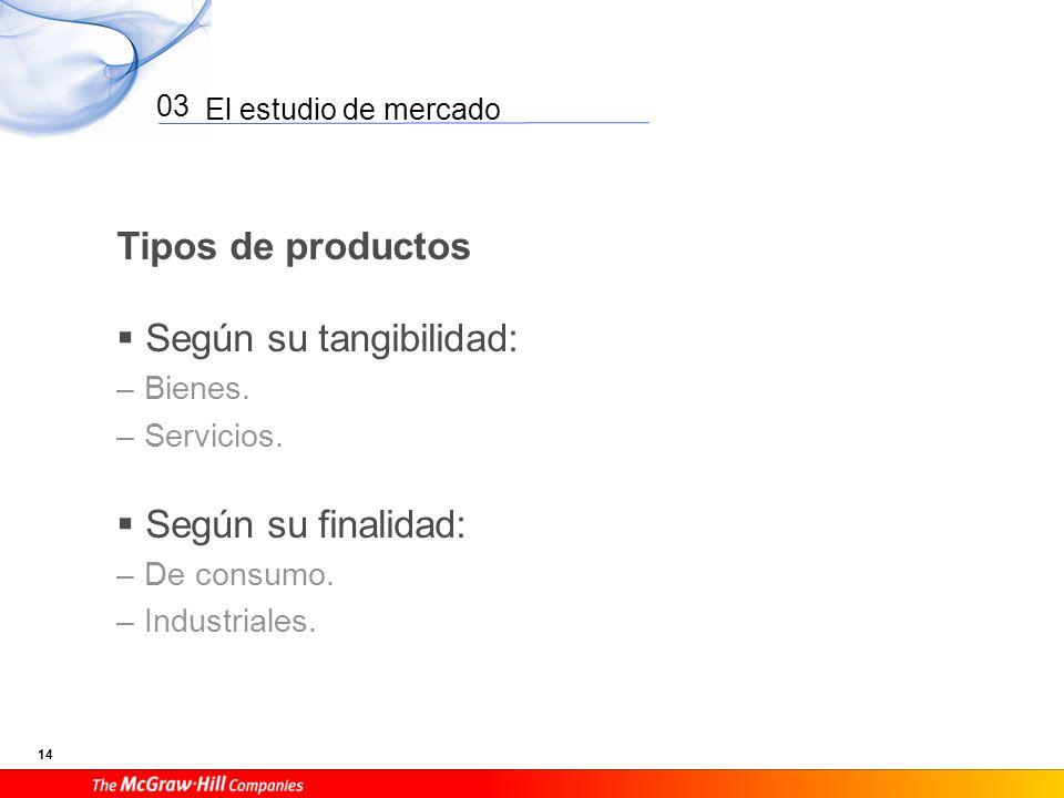 03 Tipos de productos
