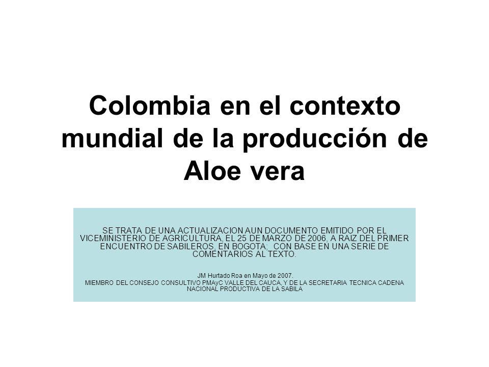 Colombia en el contexto mundial de la producción de Aloe vera