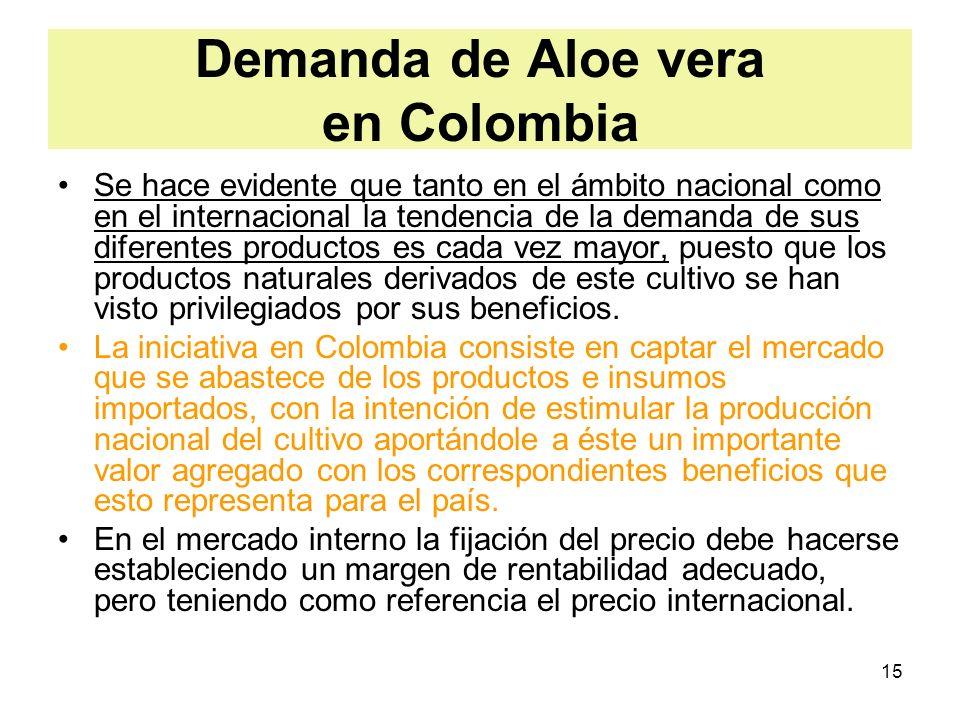 Demanda de Aloe vera en Colombia