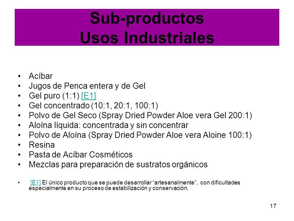 Sub-productos Usos Industriales
