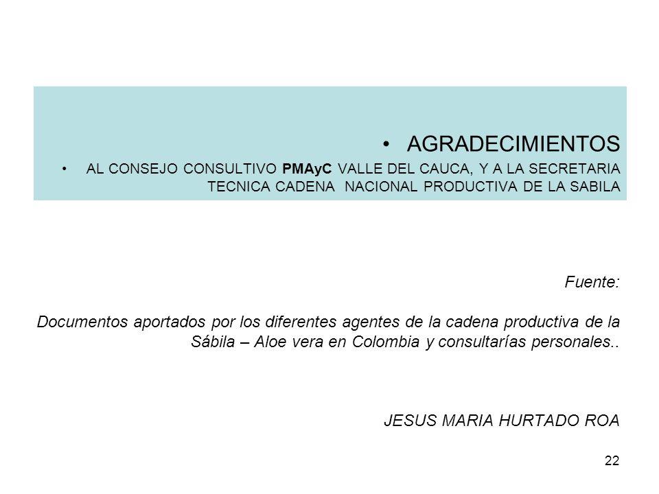 AGRADECIMIENTOS AL CONSEJO CONSULTIVO PMAyC VALLE DEL CAUCA, Y A LA SECRETARIA TECNICA CADENA NACIONAL PRODUCTIVA DE LA SABILA.