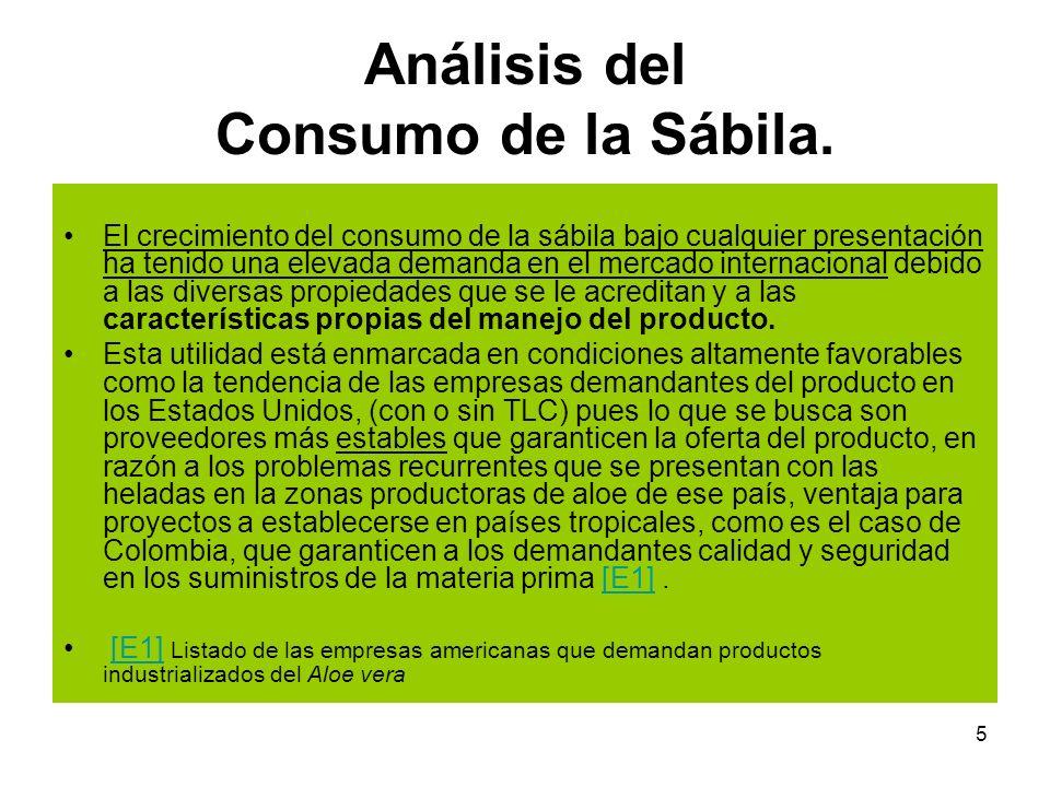 Análisis del Consumo de la Sábila.