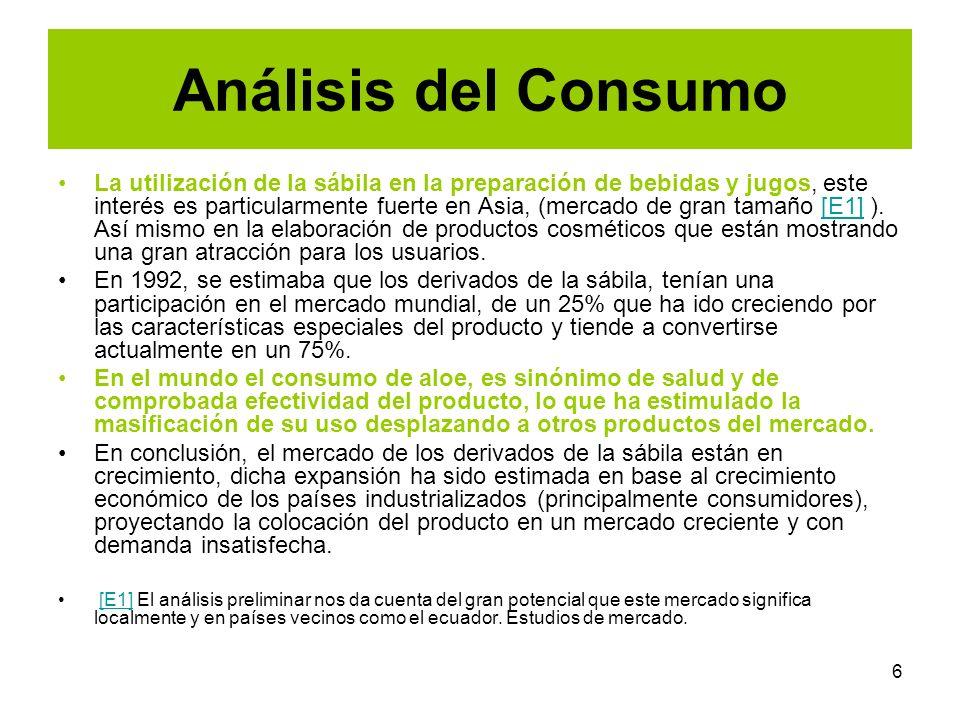 Análisis del Consumo