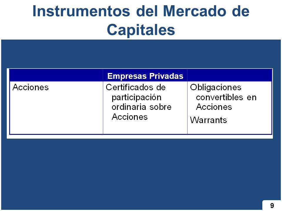 Instrumentos del Mercado de Capitales