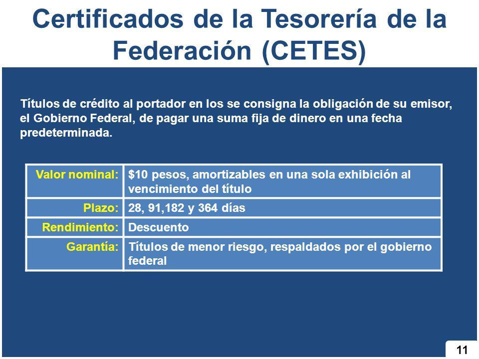 Certificados de la Tesorería de la Federación (CETES)