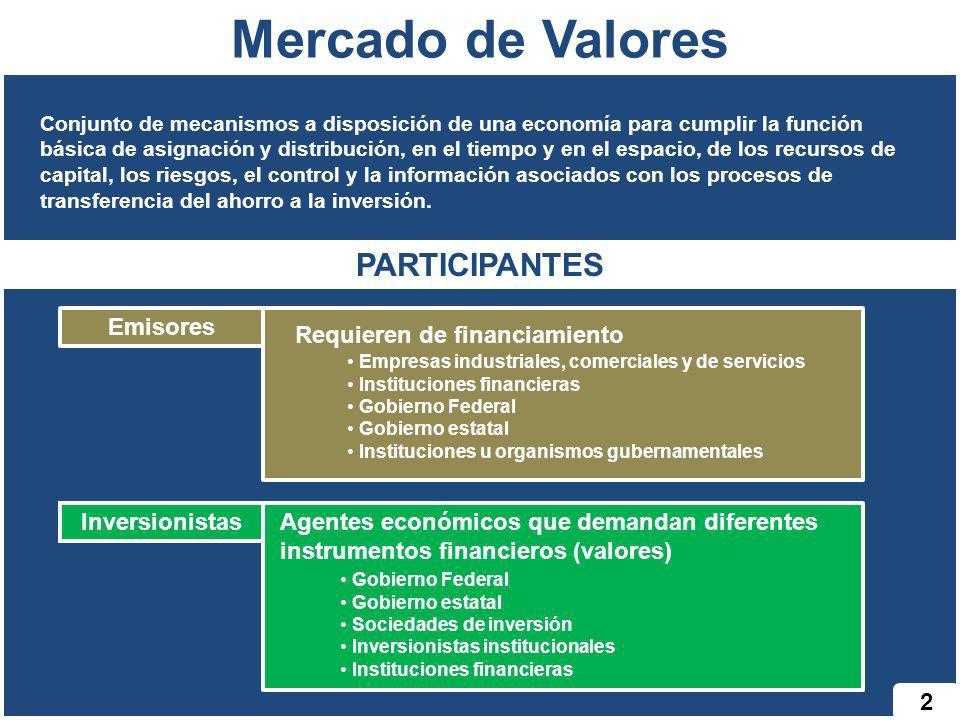 Mercado de Valores PARTICIPANTES Emisores Requieren de financiamiento