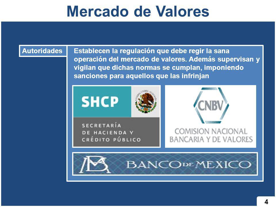 Mercado de Valores Autoridades