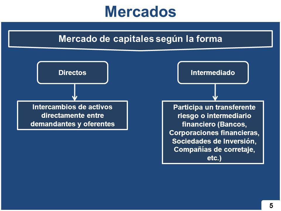 Mercados Mercado de capitales según la forma Directos Intermediado