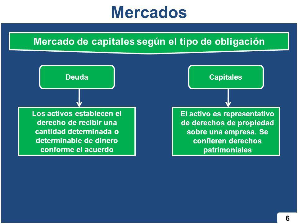 Mercado de capitales según el tipo de obligación
