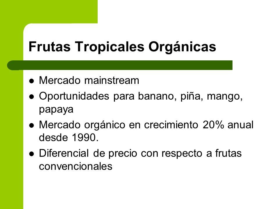 Frutas Tropicales Orgánicas