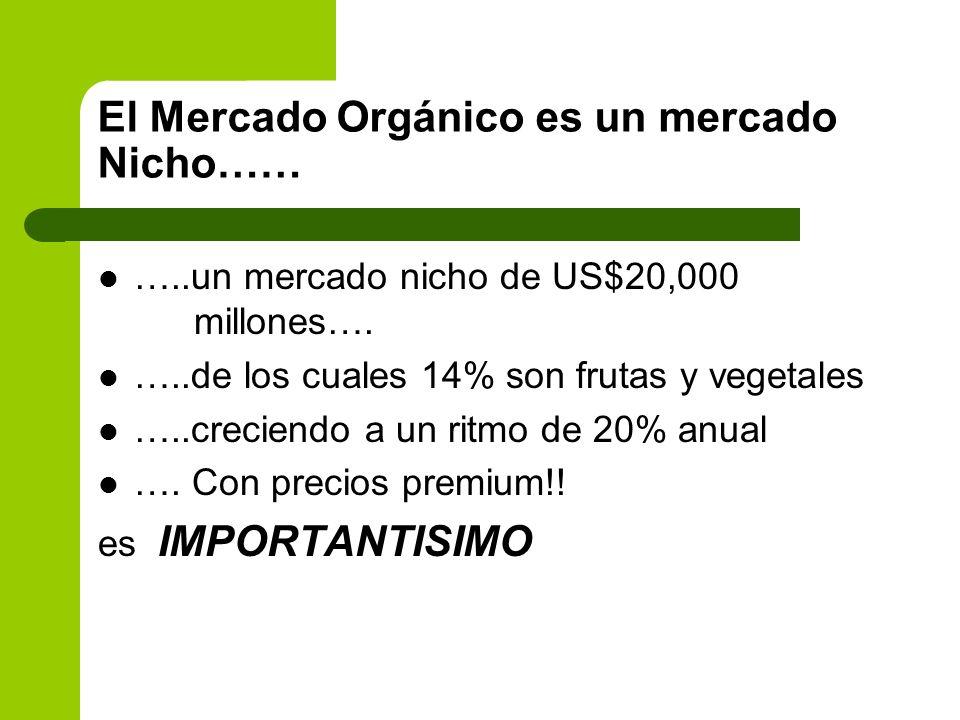 El Mercado Orgánico es un mercado Nicho……