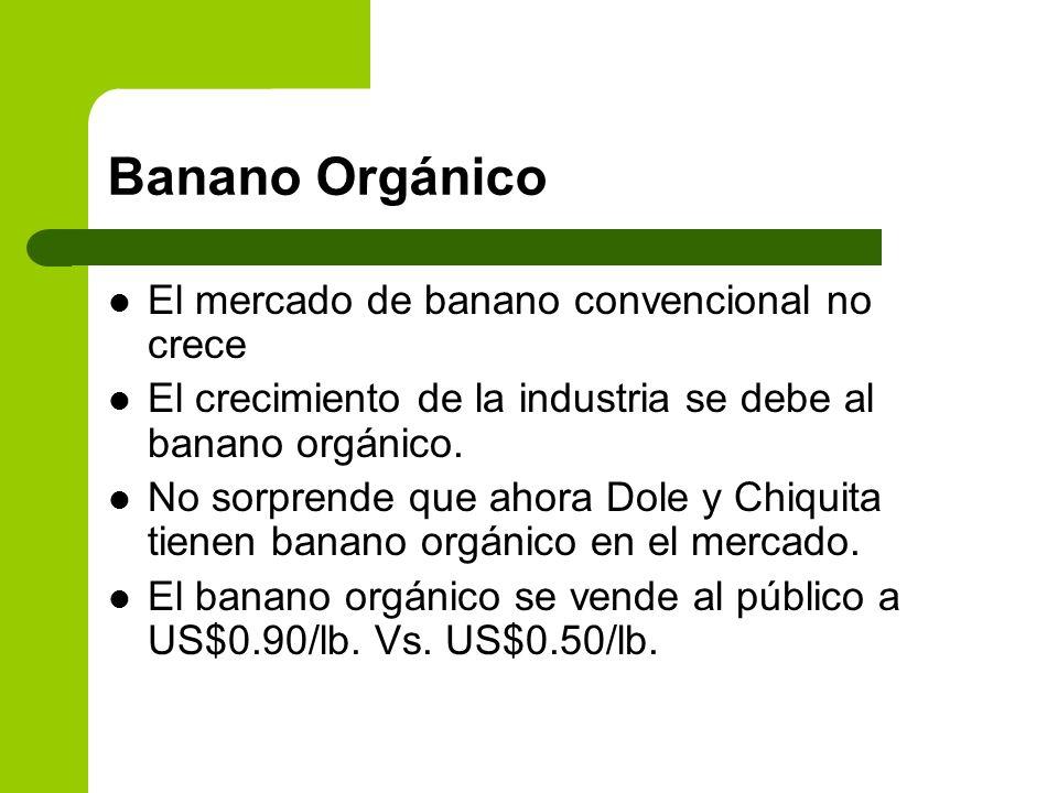 Banano Orgánico El mercado de banano convencional no crece