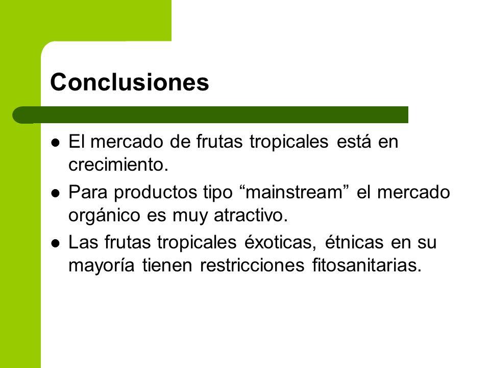 Conclusiones El mercado de frutas tropicales está en crecimiento.