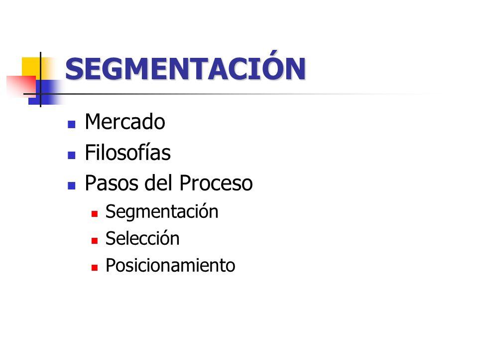 SEGMENTACIÓN Mercado Filosofías Pasos del Proceso Segmentación
