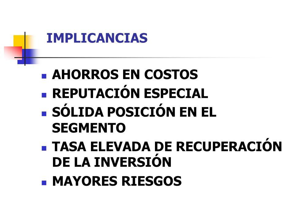 IMPLICANCIAS AHORROS EN COSTOS. REPUTACIÓN ESPECIAL. SÓLIDA POSICIÓN EN EL SEGMENTO. TASA ELEVADA DE RECUPERACIÓN DE LA INVERSIÓN.