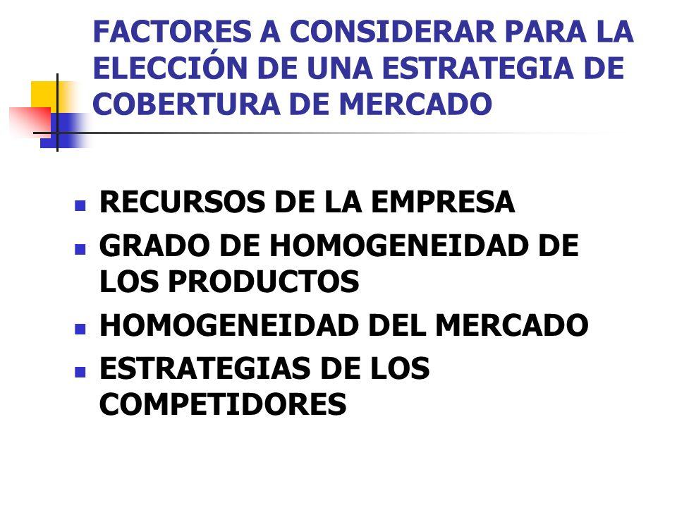 FACTORES A CONSIDERAR PARA LA ELECCIÓN DE UNA ESTRATEGIA DE COBERTURA DE MERCADO