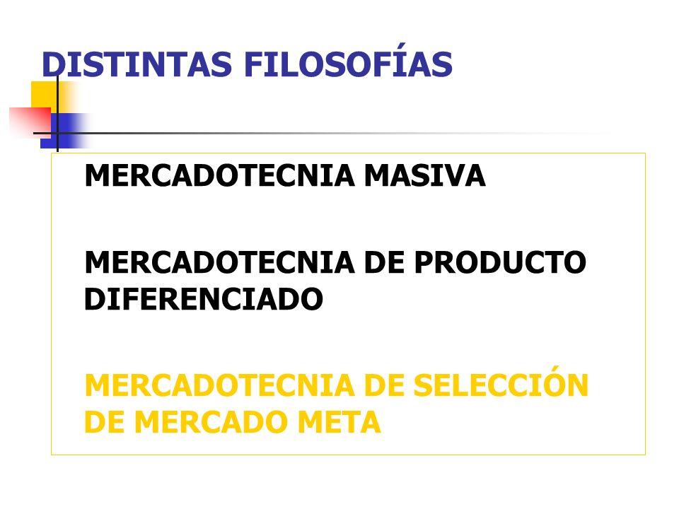 DISTINTAS FILOSOFÍAS MERCADOTECNIA MASIVA